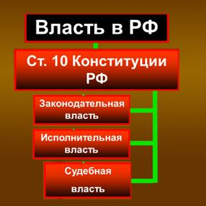 Органы власти Знаменского